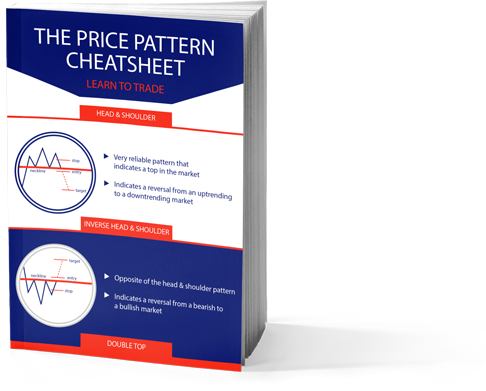 Forex Price Patterns Cheat Sheet
