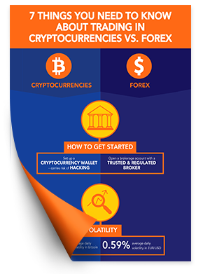 Crypto vs Forex fact sheet Learn to Trade