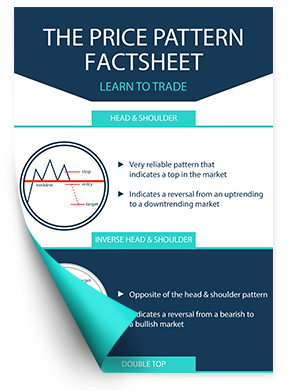 Forex Price Patterns Fact Sheet