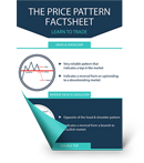 The Price Pattern Fact Sheet